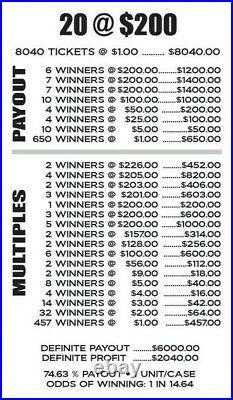 Express 3-day Shipping Huge $2040 Profit! Big Bucks Pull Tab Tickets