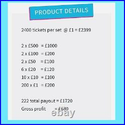 Fundraising £1 Tickets Pull Tab Tickets Charity Events Money Makers JP