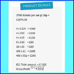 Fundraising 50p Tickets Pull Tab Tickets Charity Events Money Makers BBB